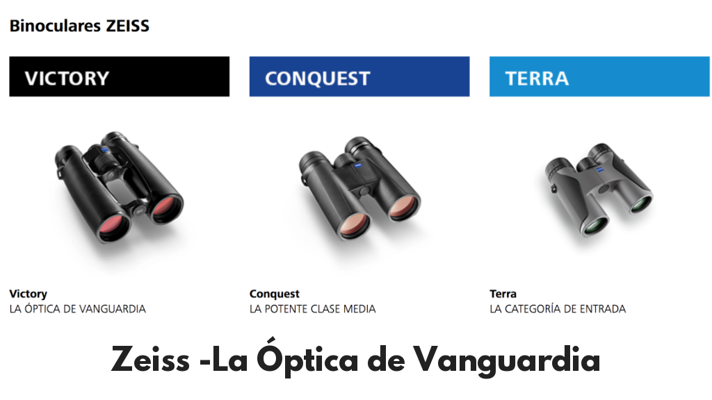 prismaticos-Zeiss-La-optica-de-Vanguardia